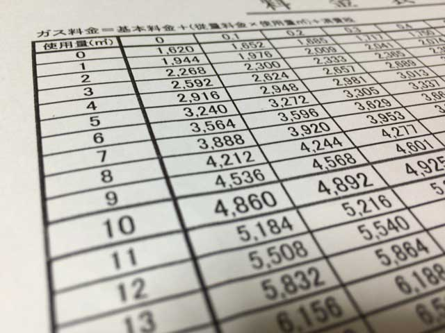 関東中央ガスの料金表